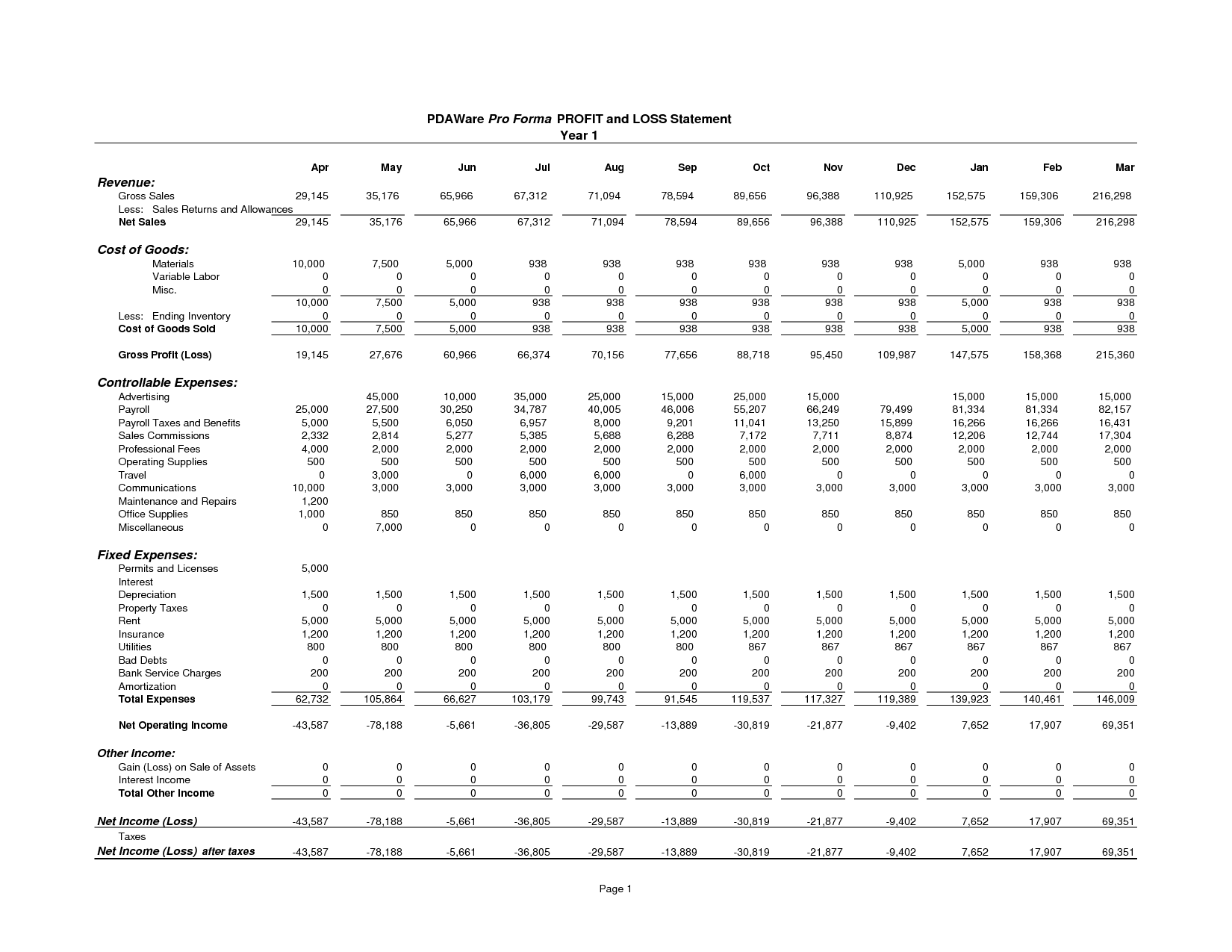 Balance Sheet Template 1