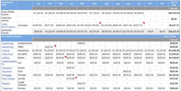 Business Expenses Worksheet 1