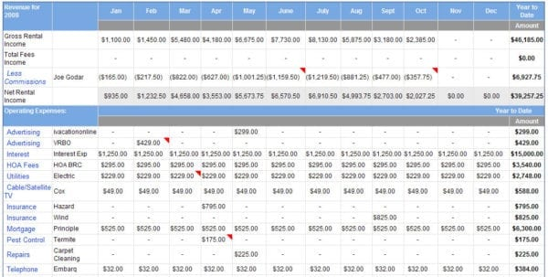 Google Docs Budget Template Spreadsheet Expense Report Spreadsheet Template Small Business Monthly Expense Report Free Business Expenses Spreadsheet Template Expenses Spreadsheet Template For Small Business Business Expenses Worksheet Excel Spreadsheet Template For Personal Expenses