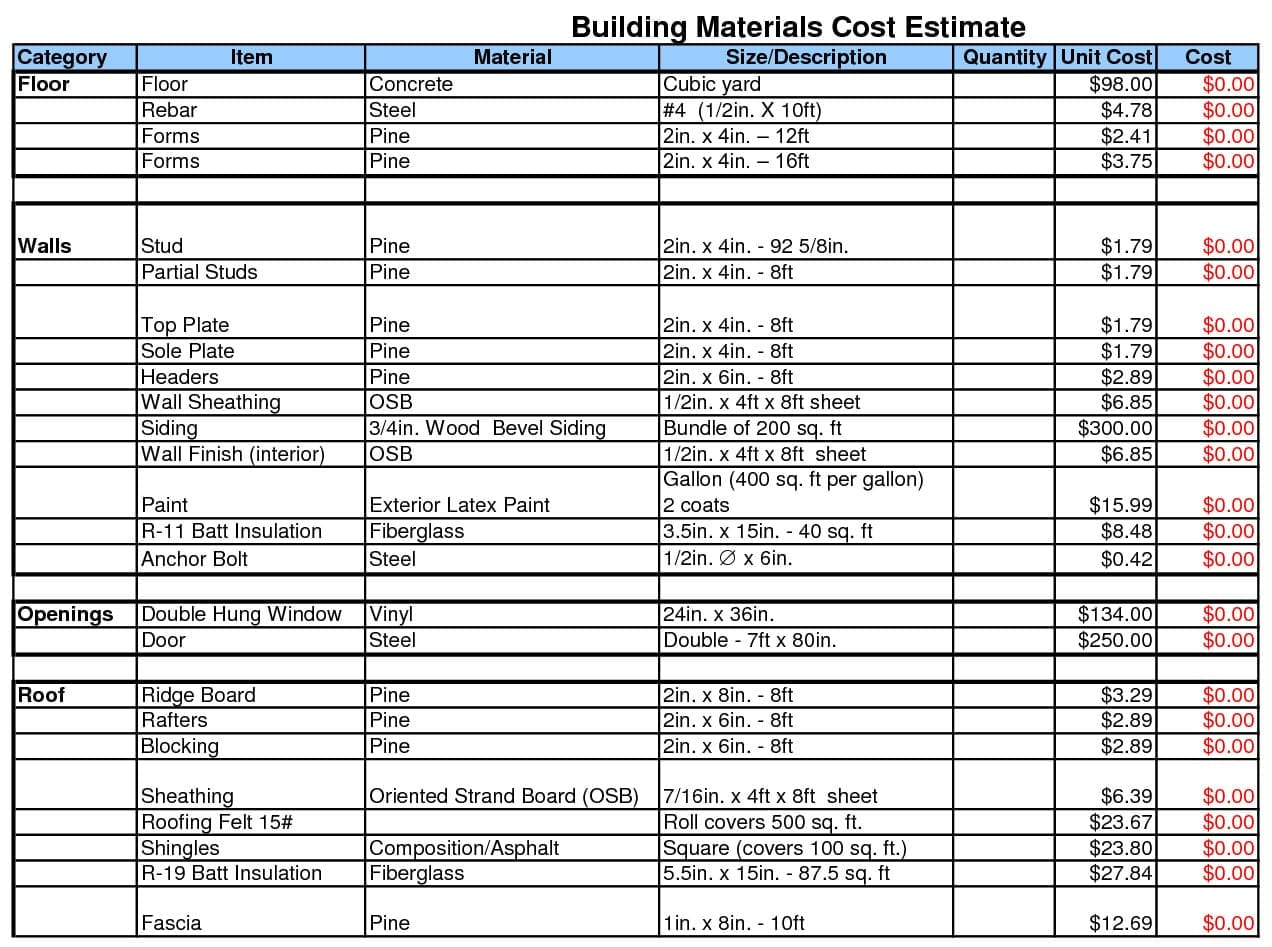 Construction Cost Estimating Template