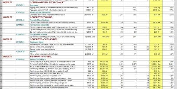Contoh Timeline Project Excel