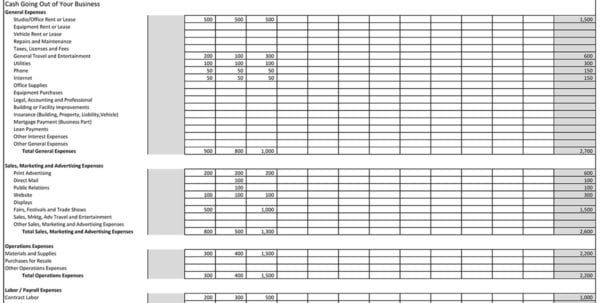 Daily Income And Expense Excel Sheet Business Expense Spreadsheet Template Free Expense Spreadsheet, Spreadsheet Templates for Business, Business Spreadsheet, Free Spreadsheet