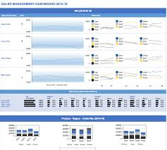 Dashboard Templates Free Download