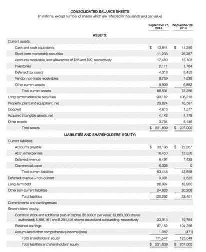 Debit Credit Excel Sheet Download Free