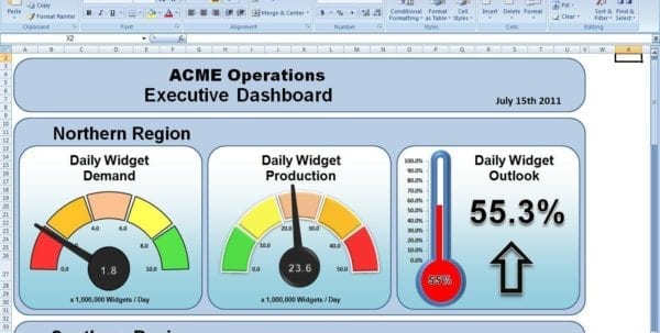 Dynamic Dashboard Template In Excel Excel Spreadsheet Dashboard