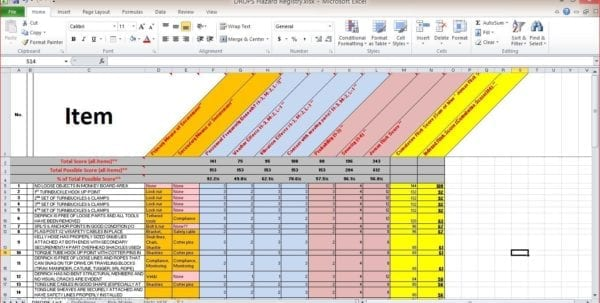 Employee Training Spreadsheet Template Excel Training Spreadsheet