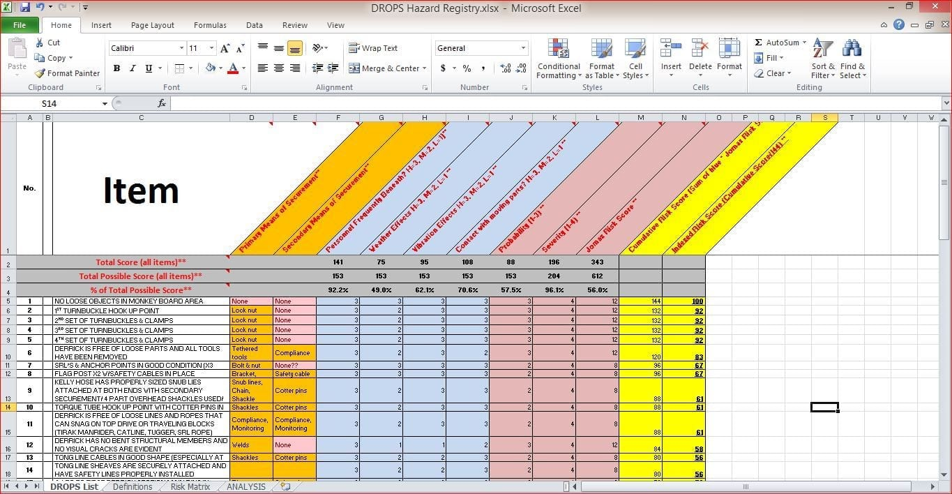 Training Spreadsheet Template Spreadsheet Templates for ...