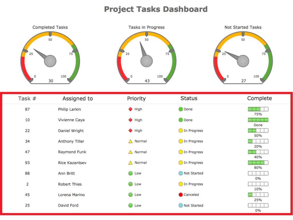 Excel Dashboard Templates Xls