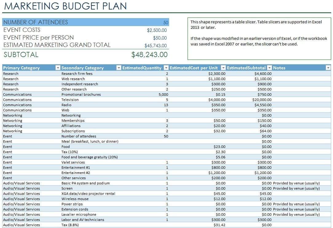 Excel Marketing Spreadsheet