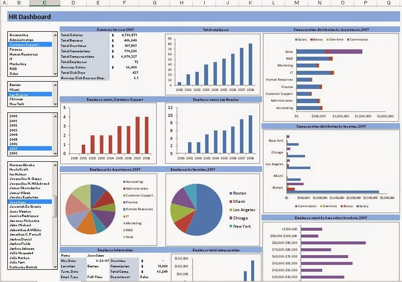 sample financial statements excel
