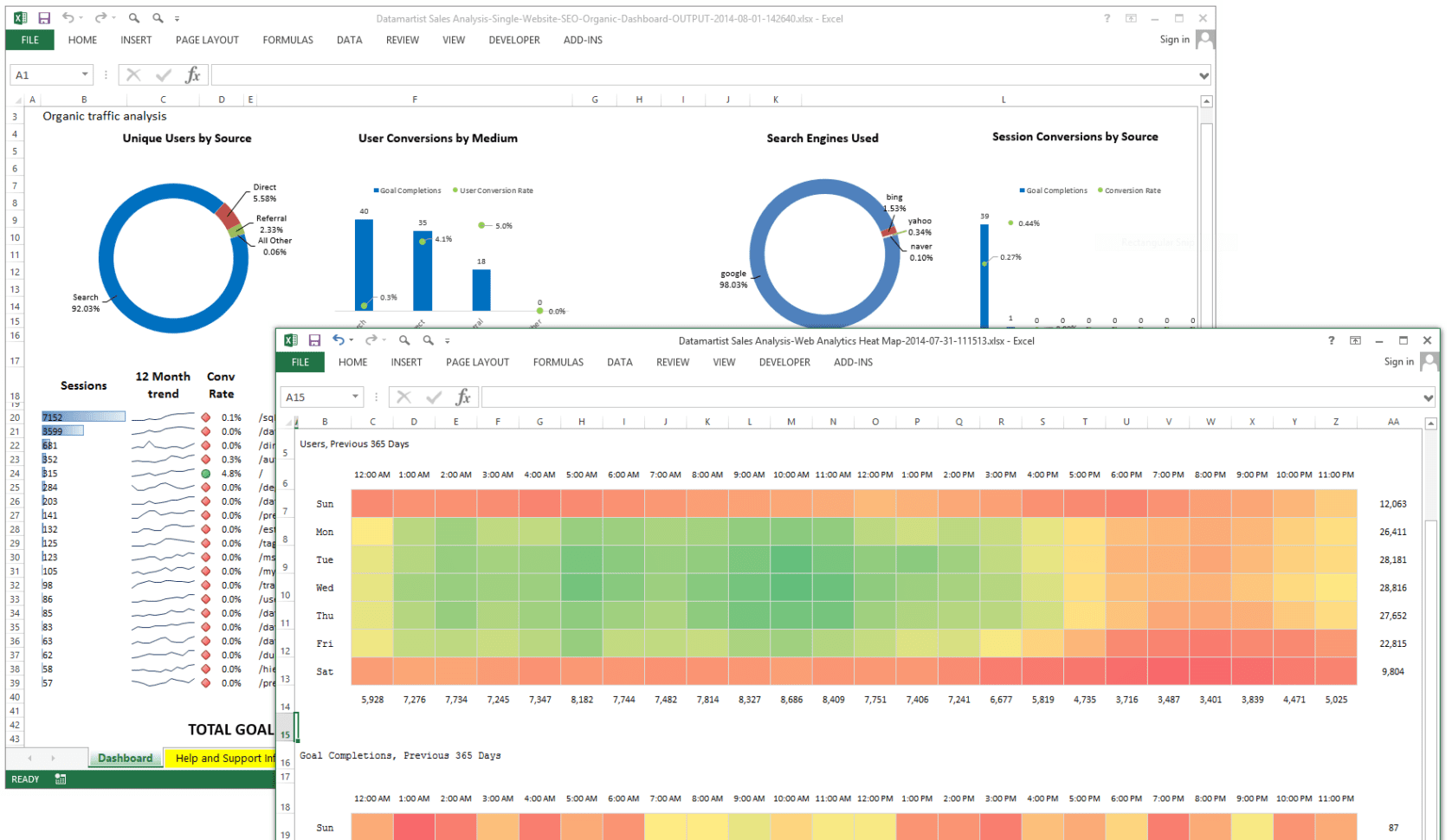 Excel Project Management Dashboard Templates