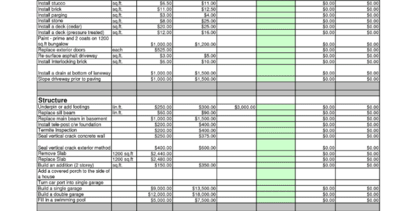 estimating spreadsheet template spreadsheet templates for busines construction estimating