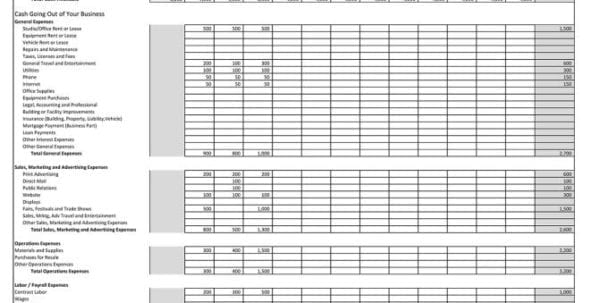 Free Budget Excel Spreadsheet
