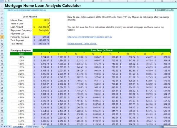 Home Renovation Cost Spreadsheet Template