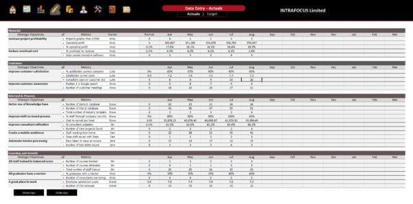 Free Excel Spreadsheet Templates
