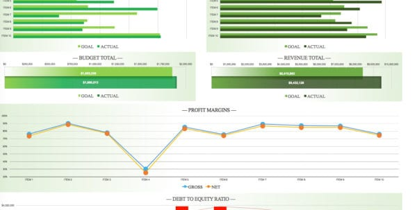Free Kpi Dashboard Kpi Spreadsheet Template Kpi Spreadsheet, Spreadsheet Templates for Business