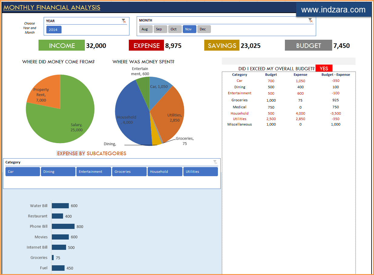 Free Personal Budget Planner