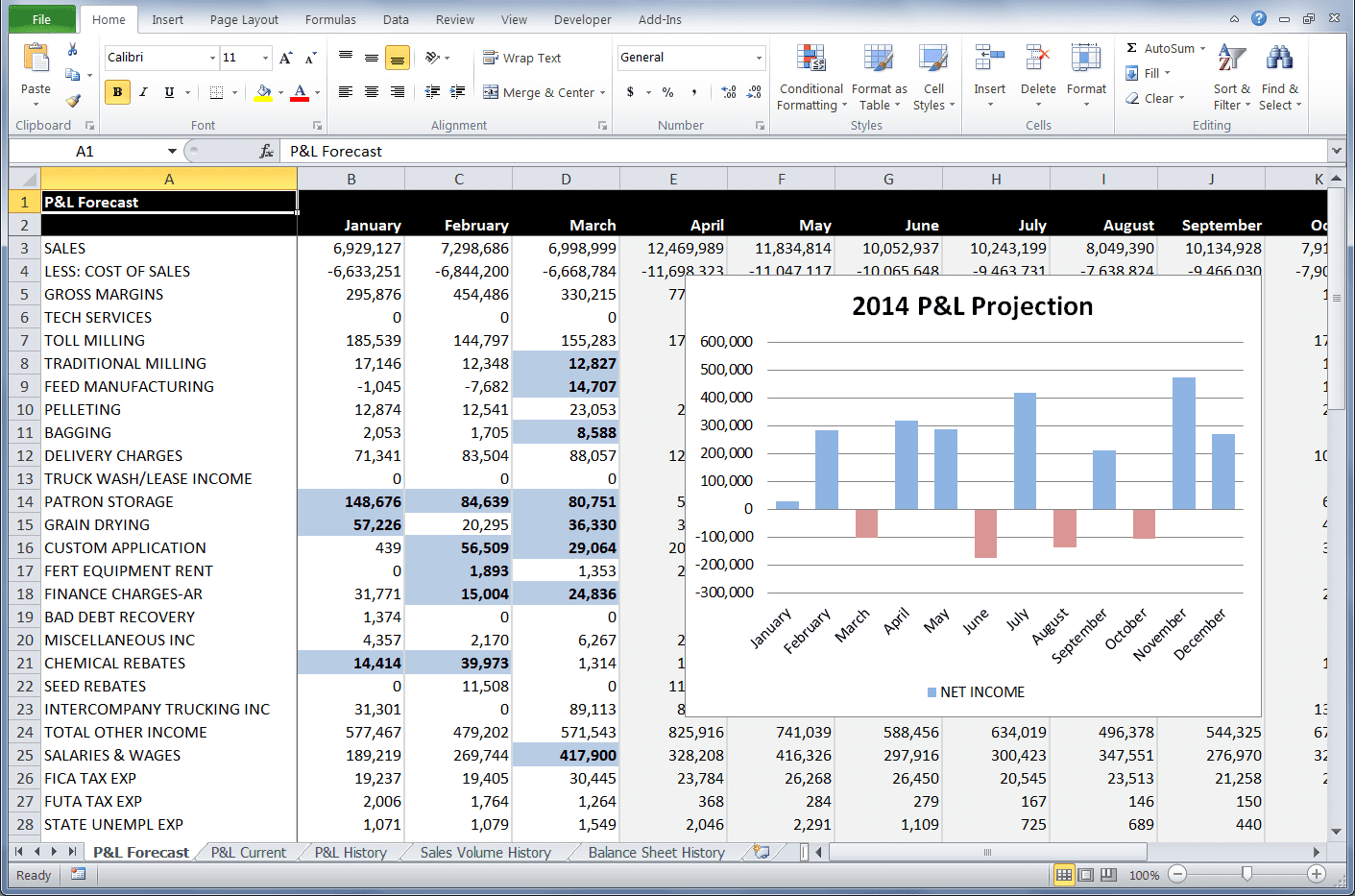 Free Personal Data Sheet Template