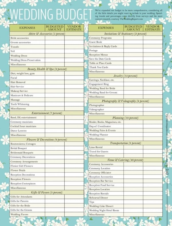 Free Printable Wedding Planning Templates