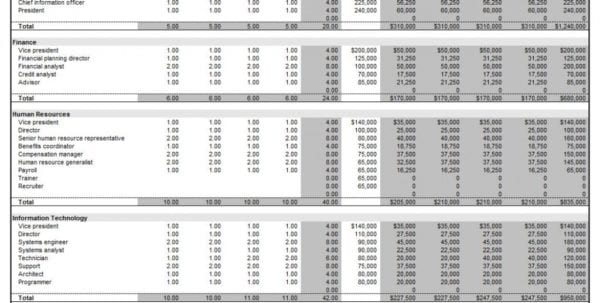 How To Create Payroll In Excel