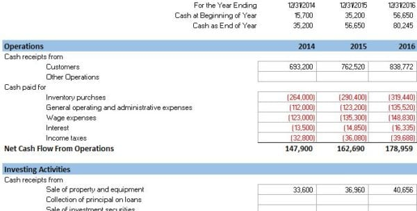 Income And Expense Sheet Free Download Personal Monthly Cash Flow – Statement of Cash Flows Template