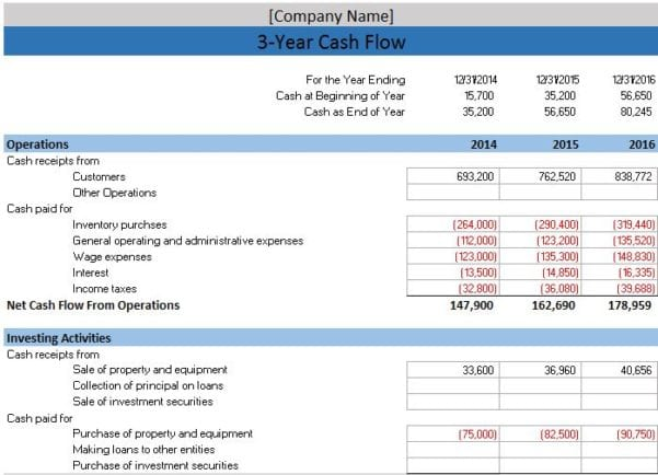 Income And Expense Sheet Free Download