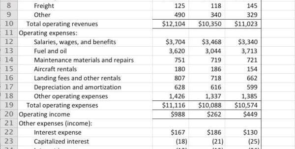 Income Statement Template Excel 2007