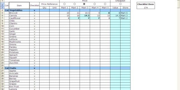 Inventory Control Template With Count Sheet  Inventory Spreadsheet
