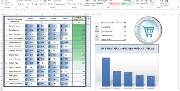 Key Performance Indicators Examples Kpi Spreadsheet Template Kpi Spreadsheet, Spreadsheet Templates for Business