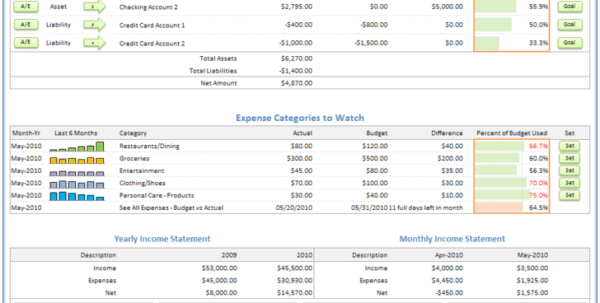 Kpi Excel Template