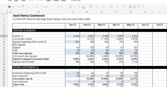 Kpi Tracking Spreadsheet Template