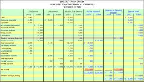 Excel Templates For Business Plan 3