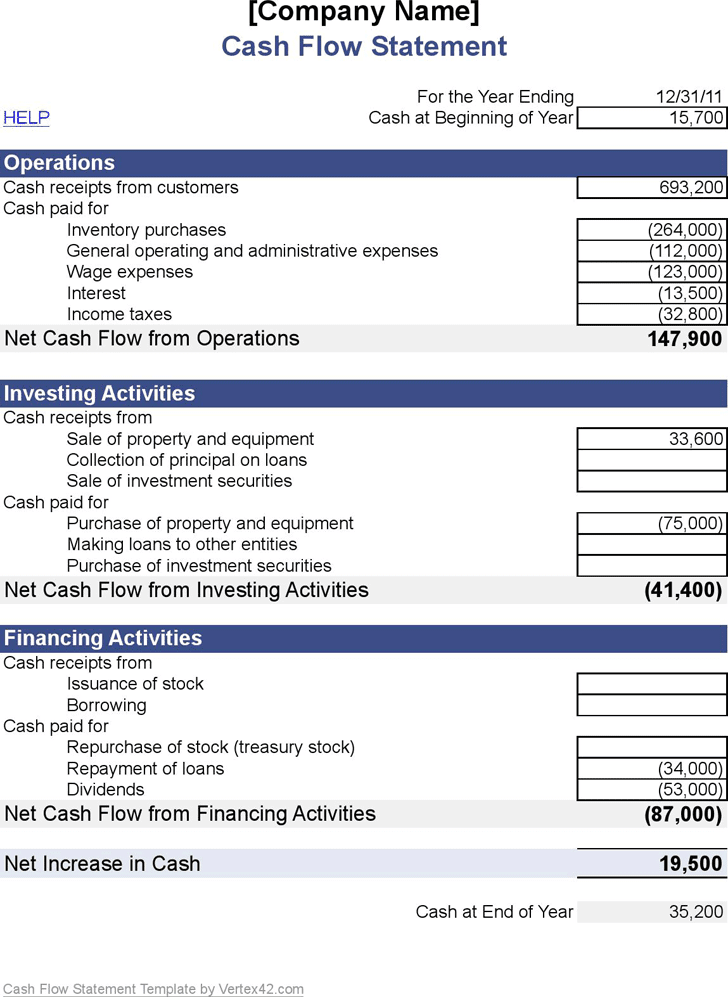 Personal monthly cash flow statement template excel for Cash flow schedule template