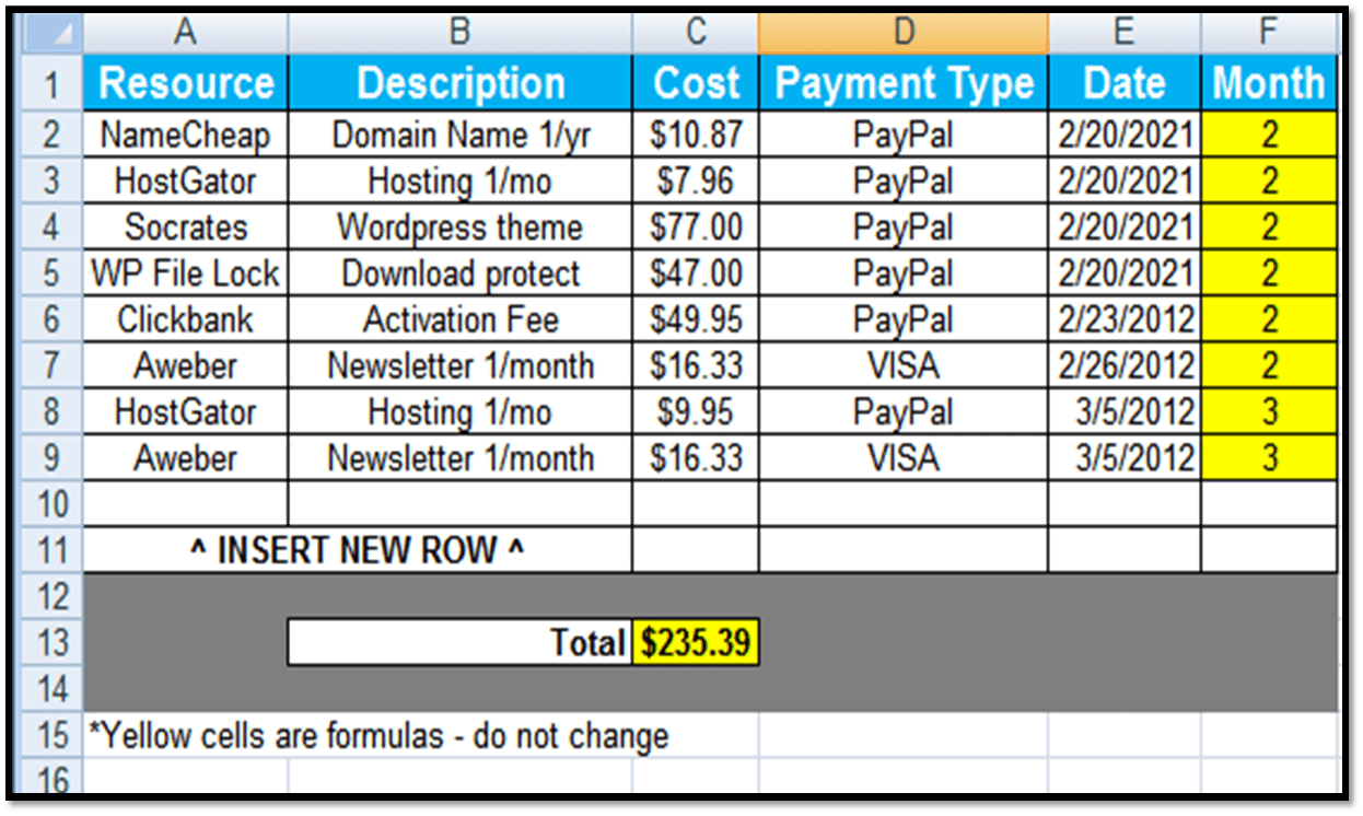 Monthly Expense Tracking Spreadsheet Template