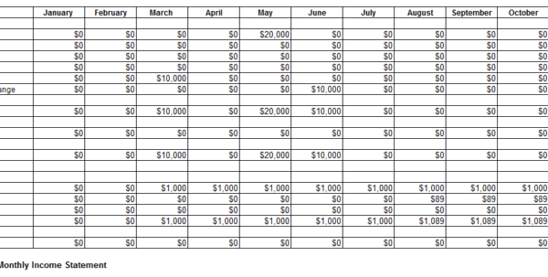 Monthly Income Statement Excel Monthly Income Statement Spreadsheet Templates for Business, Monthly Spreadsheet, Income Spreadsheet, Income Statement Template