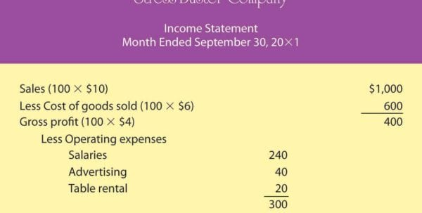 Monthly Income Statement Example Monthly Income Statement Template Monthly Income Statement Quickbooks Monthly Income Statement Sample Monthly Financial Templates Monthly Income Statement Excel Monthly Rent Statement Template
