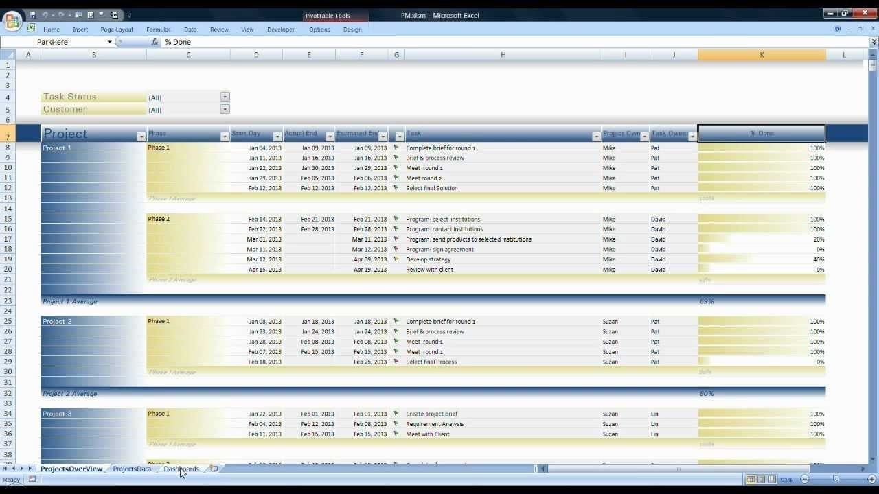 Multiple Project Tracking Template Excel 1