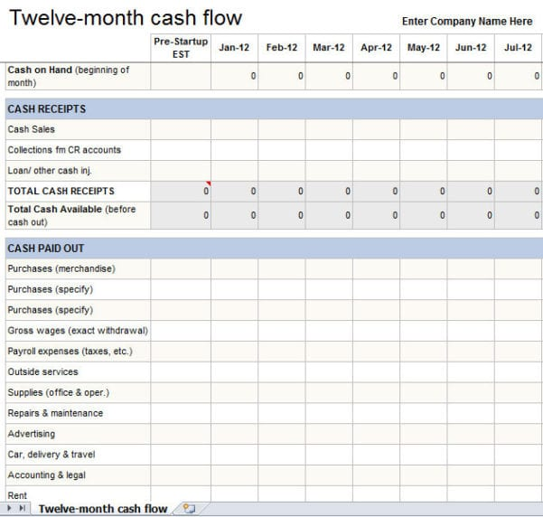 Personal Monthly Cash Flow Statement Template Excel ...