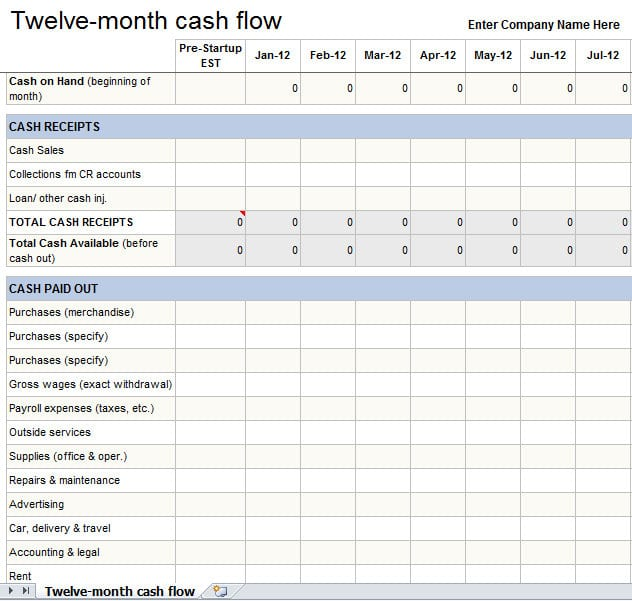 cash projection template excel
