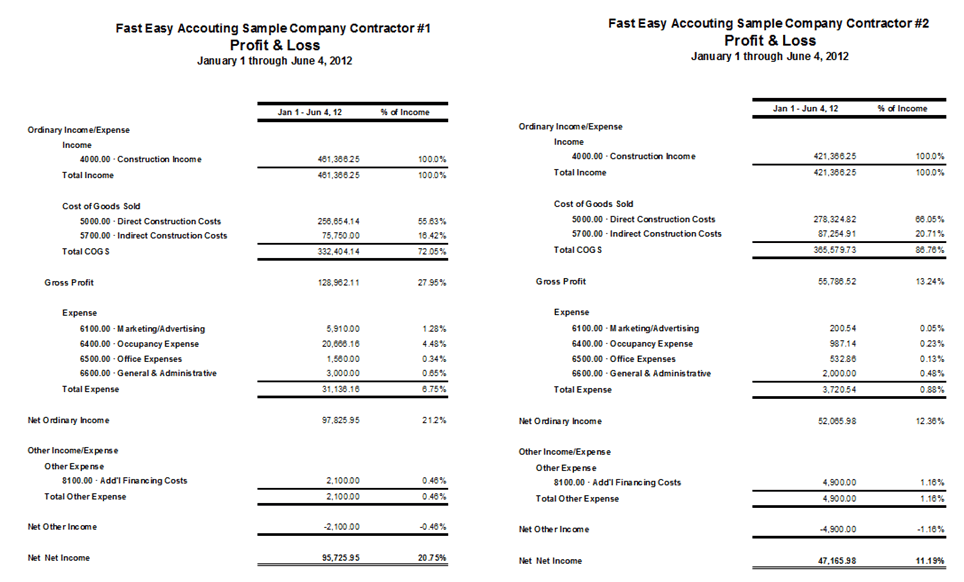 Profit And Loss Statement Template For Self Employed Profit And Loss