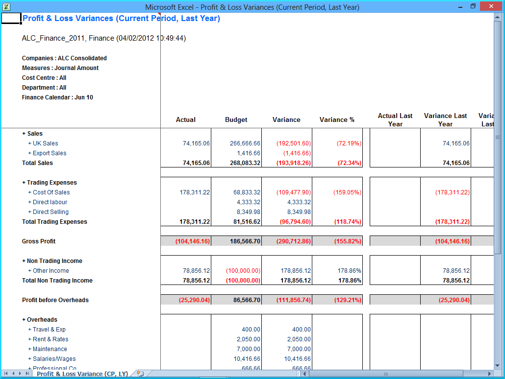 Profit Loss Spreadsheet Template