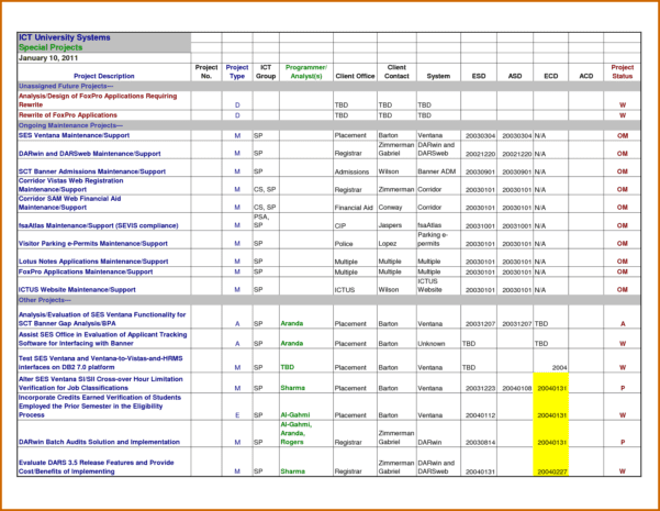 Project Plan Sample Excel Spreadsheet Templates For Tracking Spreadsheet Templates for Business Tracking Spreadshee Project Management Excel Templates