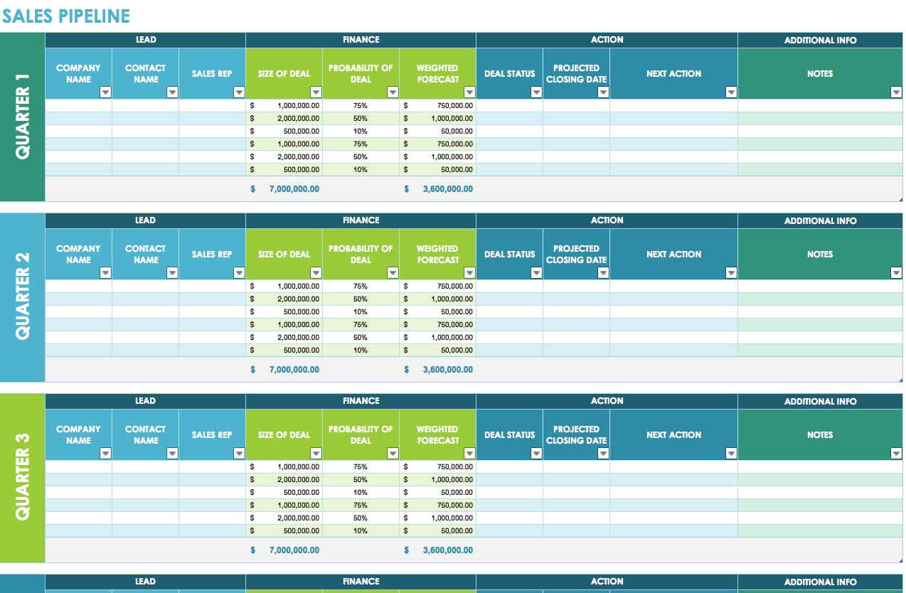 Project Management Spreadsheet Templates Management