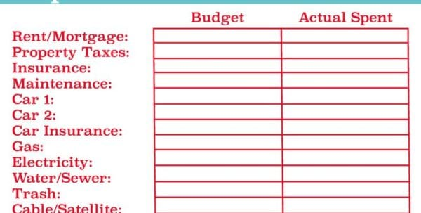 Renovation Budget Planner App And Home Renovation Template Home Renovation Budget Spreadsheet Template Spreadsheet Templates for Business, Renovation Spreadsheet, Budget Spreadsheet