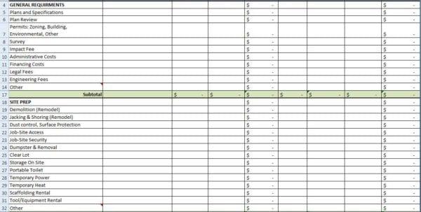 Residential Construction Cost Estimator Excel Excel Sheets Cost Estimation Civil Engineering Residential Construction Estimating Spreadsheets Estimate Excel Template Labor Estimate Template Construction Cost Estimate Template Excel Free Building Estimate Format In Excel