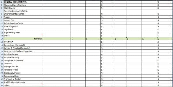 Estimating spreadsheet template spreadsheet templates for for Residential building cost calculator
