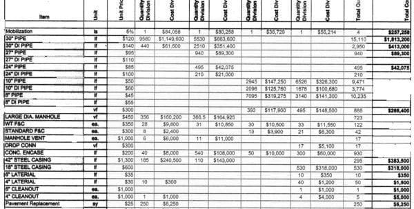Residential Construction Estimating Spreadsheets 1