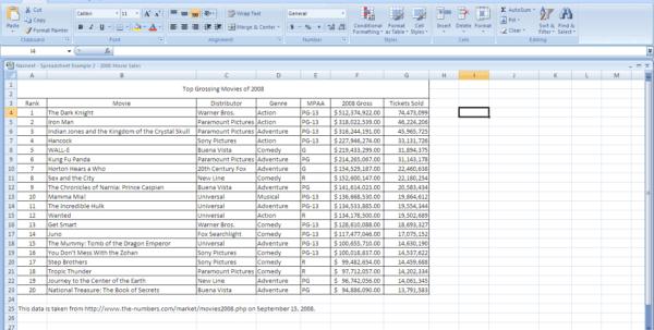 Sample Excel Spreadsheet For Practice Data Spreadsheet Templates Data Spreadsheet, Spreadsheet Templates for Business