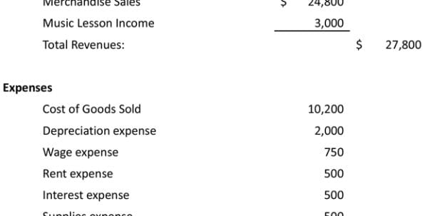 Simple Income Statement Template Free