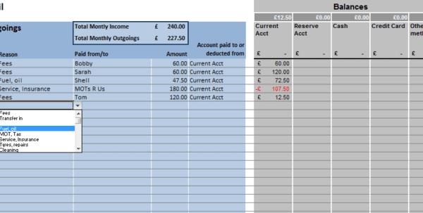 Sole Trader Bank Accounts